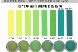 甲醛检测价格是多少?新房甲醛检测多少钱?